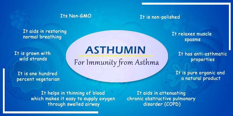 Asthumin natural way to prevent asthma