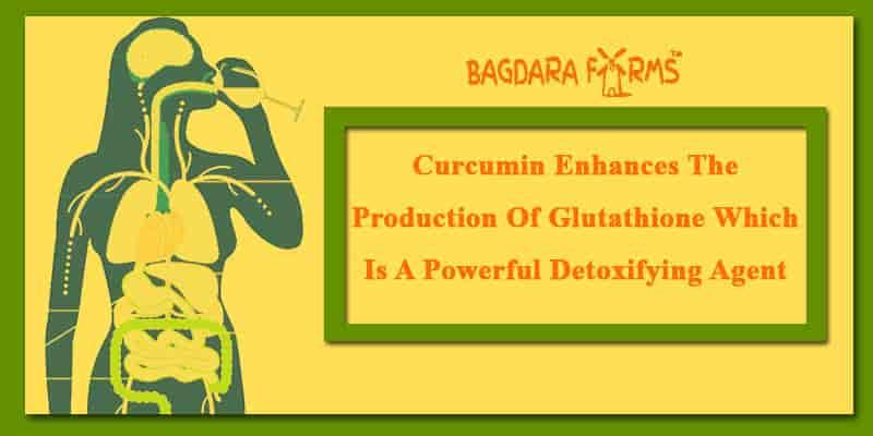 Detox Naturally With Curcumin